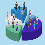Isometric flat Business People Stand On Pie Diagram Success. Isometric flat 3D isolated concept  Business People Group Stand On Pie Diagram Success Teamwork Royalty Free Stock Images