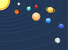 Isometric flat 3D  solar system showing planets around sun Royalty Free Stock Images