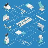 Gynecology Isometric Flowchart. Isometric flowchart with various equipment in gynecology cabinet on blue background 3d vector illustration Royalty Free Stock Photo