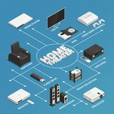 Home Theater Isometric Flowchart Stock Photography