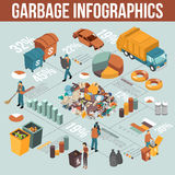 Isometric Garbage Recycling Infographics. Colored isometric garbage recycling infographics scheme with percentage ratio on garbage theme vector illustration royalty free illustration