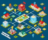 Isometric Geolocation Concept. With 3d buildings connected with mobile phone vector illustration Stock Images