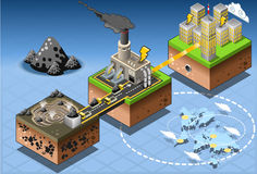 Isometric Infographic Carbon Energy Harvesting Diagram Royalty Free Stock Photos