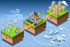 Isometric Infographic Energy Harvesting Diagram Royalty Free Stock Images