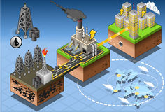Isometric Infographic Petroleum Energy Harvesting Diagram Royalty Free Stock Image