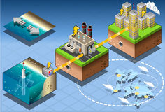 Isometric Infographic Underwater Turbines Renewable Energy Diagr Stock Images