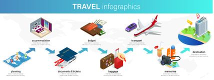 Isometric infographics concept of plan your vacation, travel for your business, websites, presentations, advertising etc stock illustration