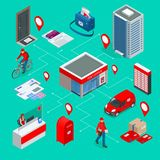 Isometric infographics concept Post Office Postman, envelope, mailbox and other attributes of postal service, point of. Correspondence delivery icons vector Royalty Free Stock Images
