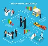 Isometric Insurance Service Infographic Flowchart vector illustration