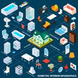 Isometric Interior Infographics Stock Photography