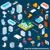 Isometric Interior Infographics Stock Photography