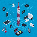 Isometric Internet Technology Concept Royalty Free Stock Photography
