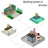 Isometric mądrze miasto, system bankowy, przemysłu teren, ludzie, rynek, dom zdjęcie stock
