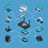 Isometric Mobile Network Concept Stock Photography