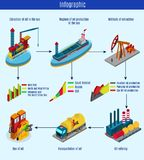 Isometric Oil Production Process Infographic Template. With petroleum extraction refining transportation and using isolated vector illustration vector illustration