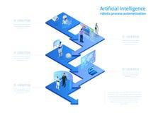 Isometric pojęcie RPA, sztuczna inteligencja, robotyki proces automatyzacja, ai w fintech lub maszyny transformacja, ilustracja wektor