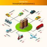 Isometric Przewieziony Infographics royalty ilustracja