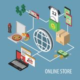 Isometric Shopping Concept Royalty Free Stock Photo