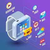 Isometric Technology Device Concept Royalty Free Stock Image