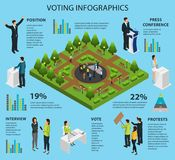 Isometric Voting Infographic Concept royalty free illustration