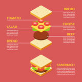 Isometrico degli ingredienti del panino infographic Fotografia Stock