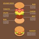 Isometrico degli ingredienti dell'hamburger infographic Fotografia Stock Libera da Diritti