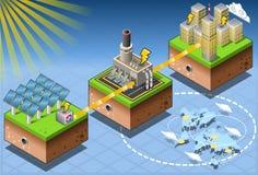 Isometrisch Infographic-Energie het Oogsten Diagram Royalty-vrije Stock Afbeelding
