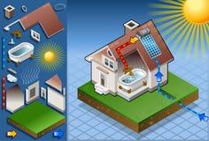 Isometrisch zonnepaneel in productie van heet water Stock Foto's
