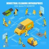 Isometrische Gebäudereinigung Infographic stock abbildung
