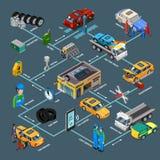 Isometrische Schablone Autoreparatur Infographics lizenzfreie abbildung