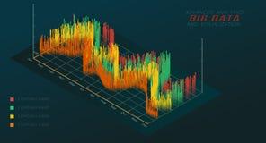 Isometrisches Diagramm 3D Große Daten analytisch und Sichtbarmachung lizenzfreie abbildung
