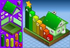 Isometrisches Haus mit sieben Energiekategorienstäben Stockfotografie