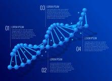 Isometrisk DNAspiral, DNA som analyserar begrepp blått digitalt för bakgrund Innovation, medicin och teknologi Abstrakt begrepp royaltyfri illustrationer