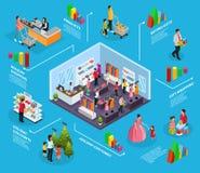 Isometrisk ferie som shoppar det Infographic begreppet royaltyfri illustrationer