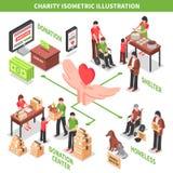 Isometrisk illustration för välgörenhet stock illustrationer