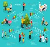 Isometrisk Infographic faderskapmall stock illustrationer