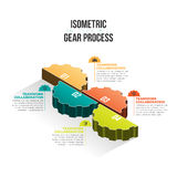 Isometrisk kugghjulprocess Arkivfoton