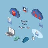 Isometrisk online-säkerhet för plan rengöringsduk 3d, data royaltyfri illustrationer
