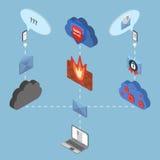 Isometrisk online-säkerhet för plan rengöringsduk 3d, data Arkivbilder