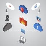 Isometrisk online-säkerhet för plan rengöringsduk 3d, data vektor illustrationer