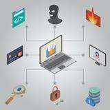 Isometrisk online-säkerhet för plan rengöringsduk 3d, data Royaltyfri Bild