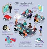 Isometriskt arbete Infographic för kontorssystem royaltyfri illustrationer