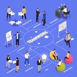 Isometriskt flödesdiagram för teamworksamarbete stock illustrationer