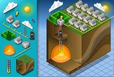 Isometriskt geotermiskt diagram för värmepump stock illustrationer