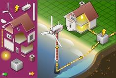 Isometriskt hus med frånlands- windturbiner stock illustrationer