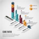 Isometriskt kubförhållande Infographic Arkivbilder