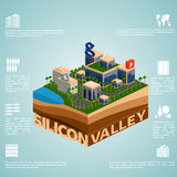 Isometry Silicon Valley Royalty Free Stock Photo