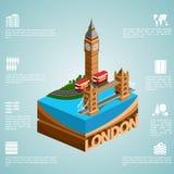 Isometry stad London Arkivbild