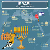 Israel  infographics, statistical data, sights Stock Photos