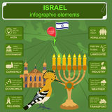 Israel  infographics, statistical data, sights Stock Photography